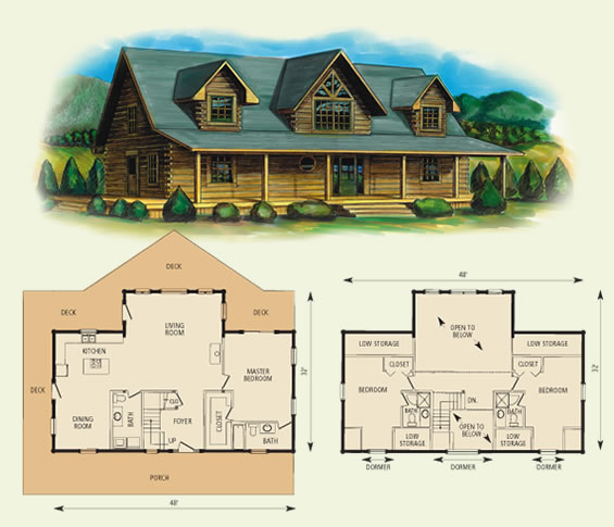 Log cabin and home blog for Pre designed home plans