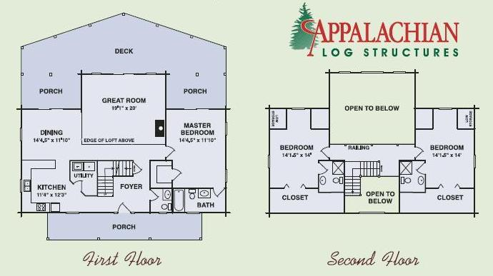 Modifying pre designed log home plans to meet your needs for Blueprints for homes already built