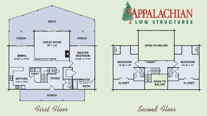 Modifying pre designed log home plans to meet your needs for Pre designed home plans