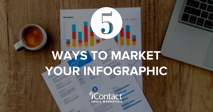 5 Simple and Powerful Ways to Market Your Infographic  | iContact