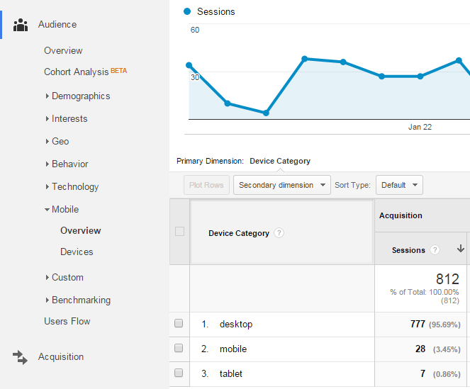 google-analytics-mobile-overview