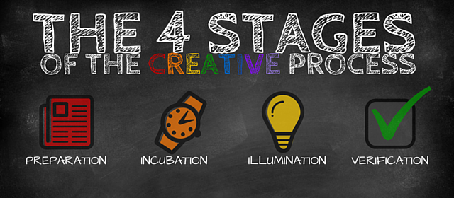 The Stages of the Creative Process