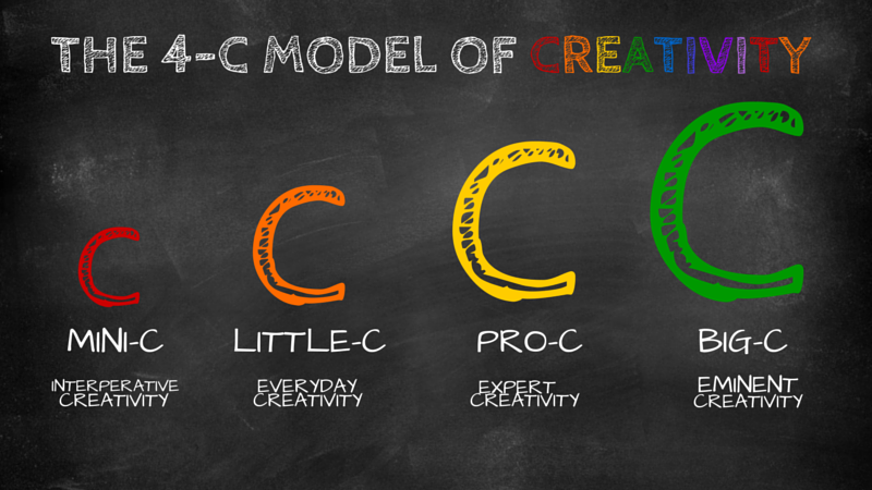 4-C Model of Creativity