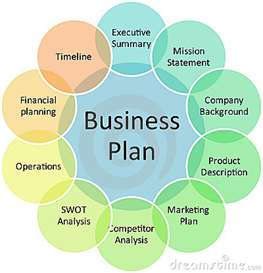 how to make a successful business plan