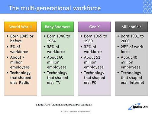 generations_infographic