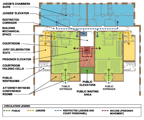 Courtroom Layout Diagram Floor Plan Illustration Of Wiring Diagram