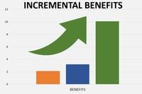 incremental benefits