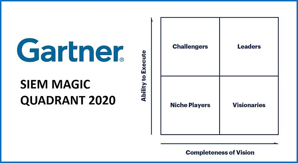 Main Insights from Gartner's SIEM Magic Quadrant Report