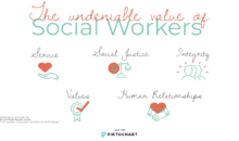 The Undeniable Value of Social Workers
