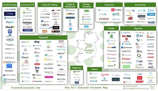 irish-fintech-companies-v2.0