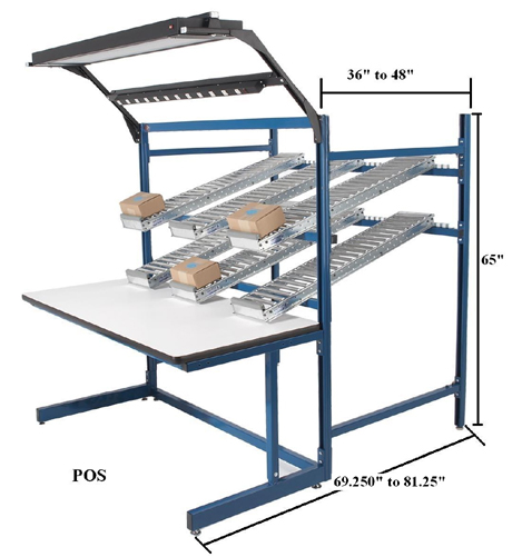 model-pos-point-of-storage-gravity-conveyor-flow-racking
