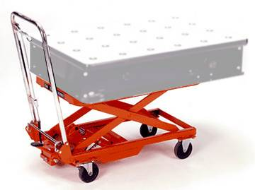 mobile-hydraulic-scissor-lifts