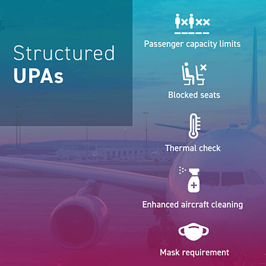 Structured UPAs