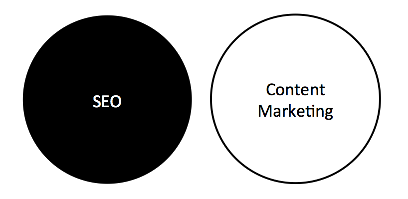SEO and content marketing - a match made in heaven