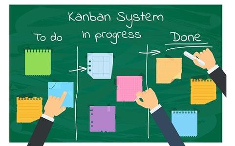 Kanban - eine Methode aus dem agilen Projektmanagement