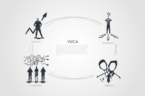 Personalentwicklung in VUCA-Zeiten