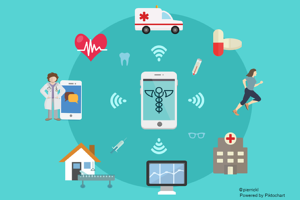 digital-devices-healthcare
