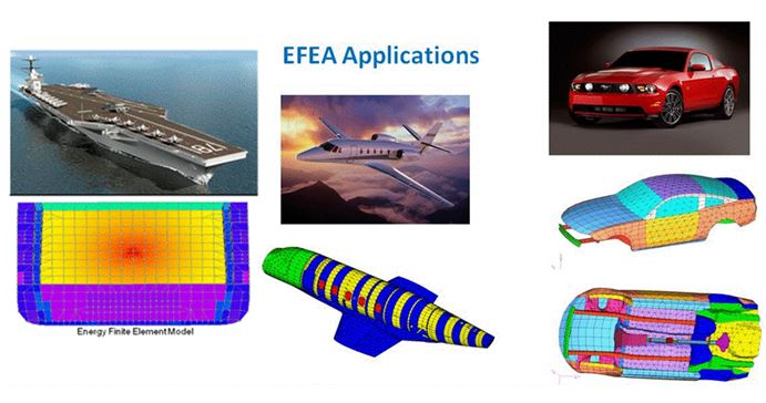 EFEA_Applications