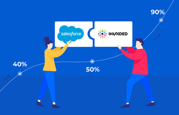 5 ways to get the most from inSided's integration with Salesforce