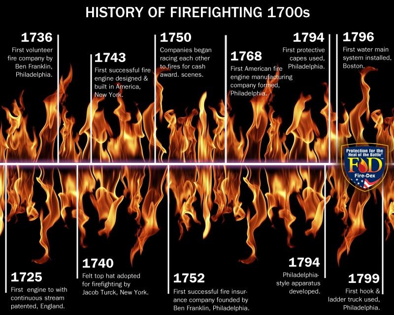 FD_History1700s