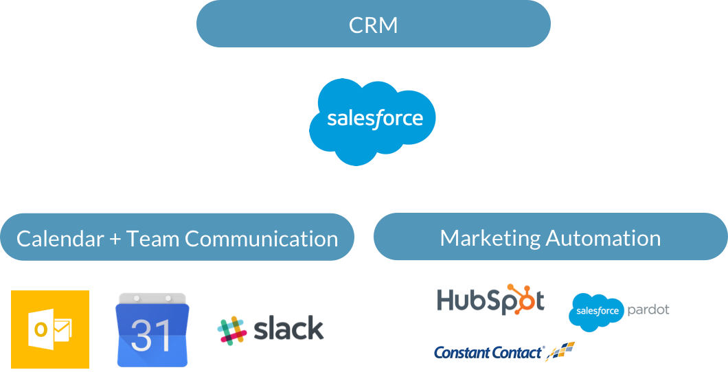 crm-integration-homepage.png