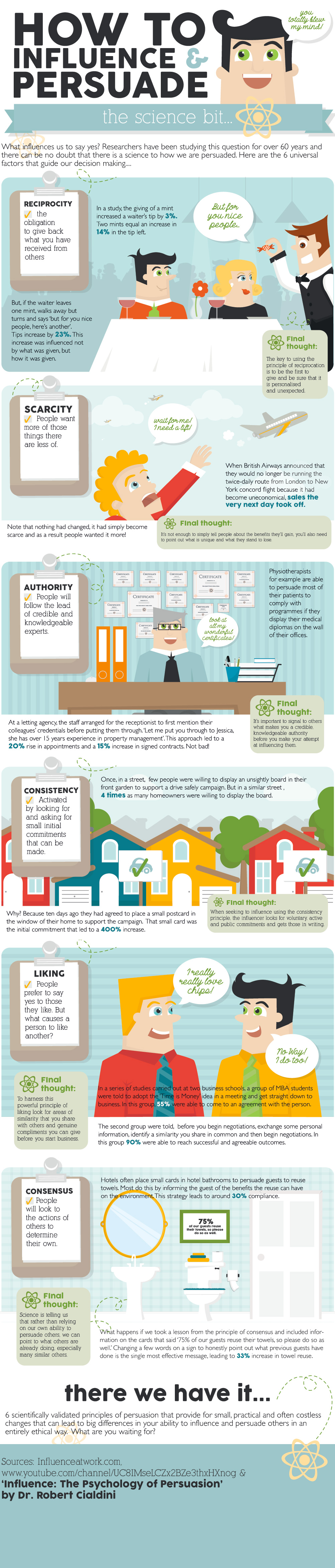 How To Influence & Persuade Infographic