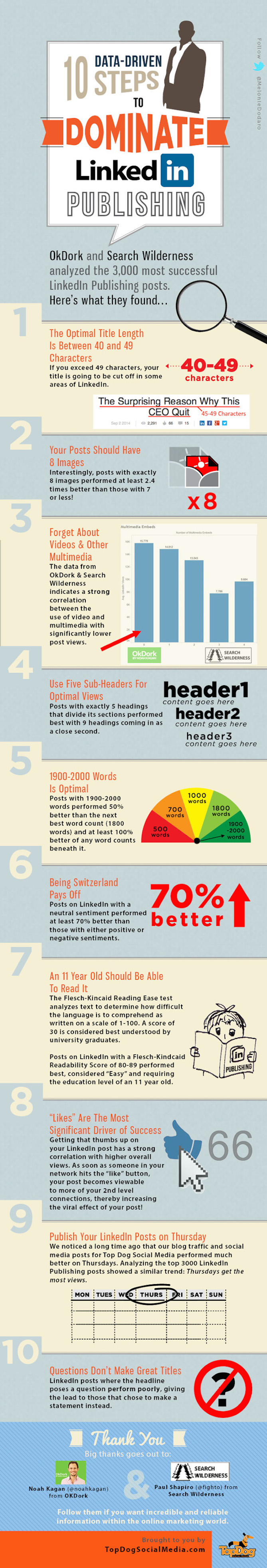 10 Steps To Dominate Linkedin Infographic