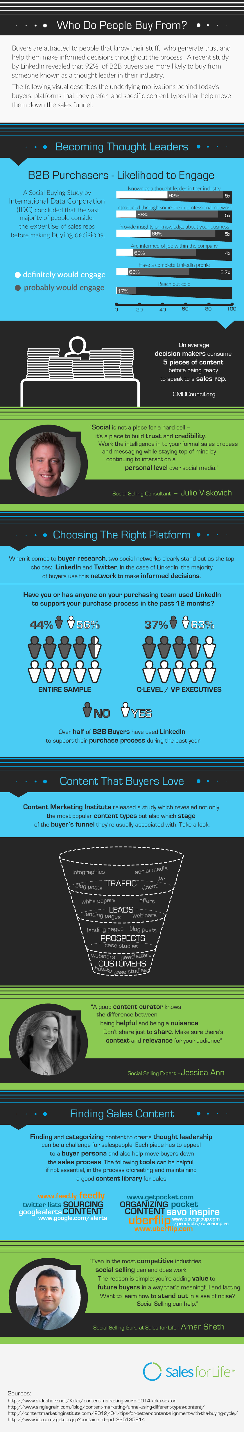 Who Do People Buy From? Social Selling Infographic