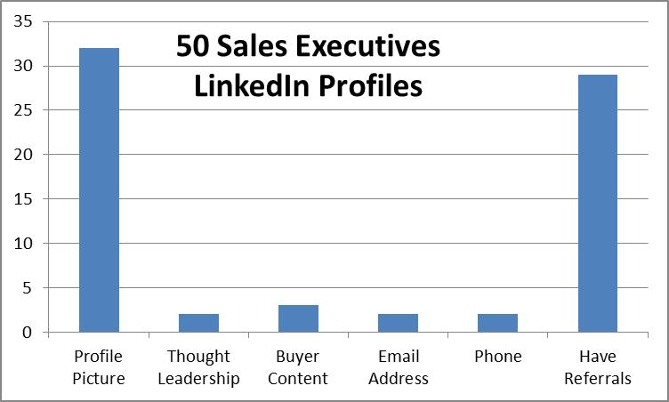 Sales Executives LinkedIn Profiles