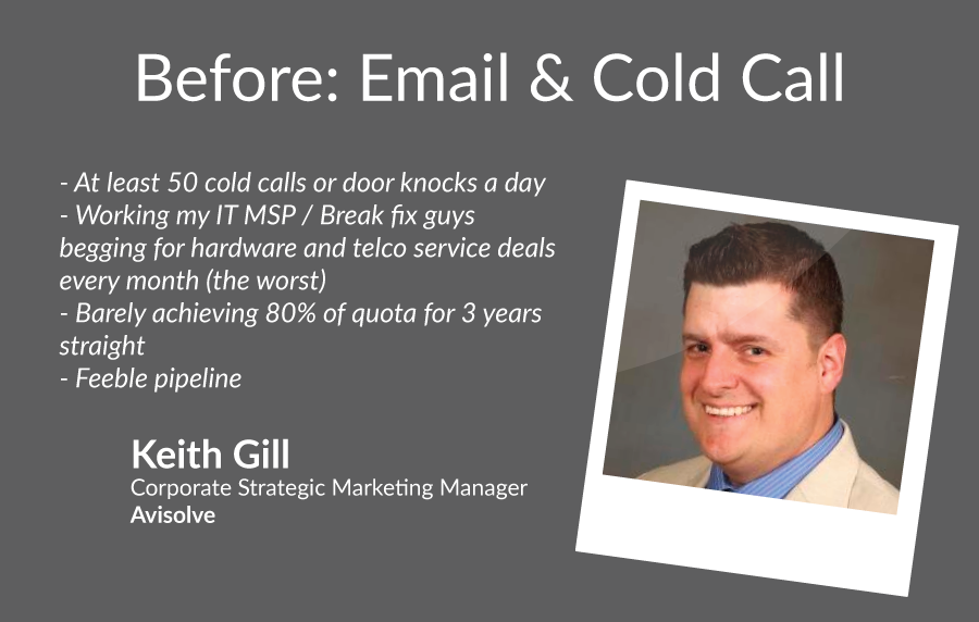 Social Selling Before Keith Gill