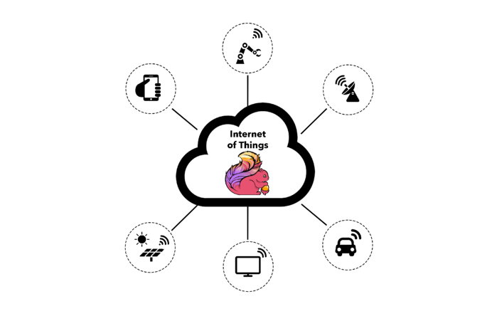 7 reasons to use stream processing & Apache Flink in the IoT industry