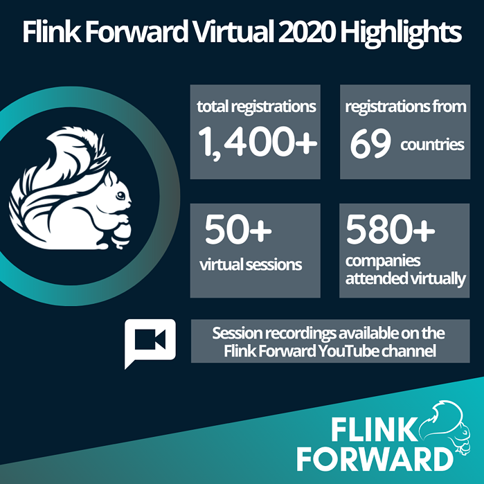 Flink Forward Virtual 2020 Recap