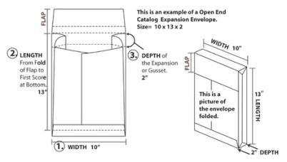 How to Measure an Envelope