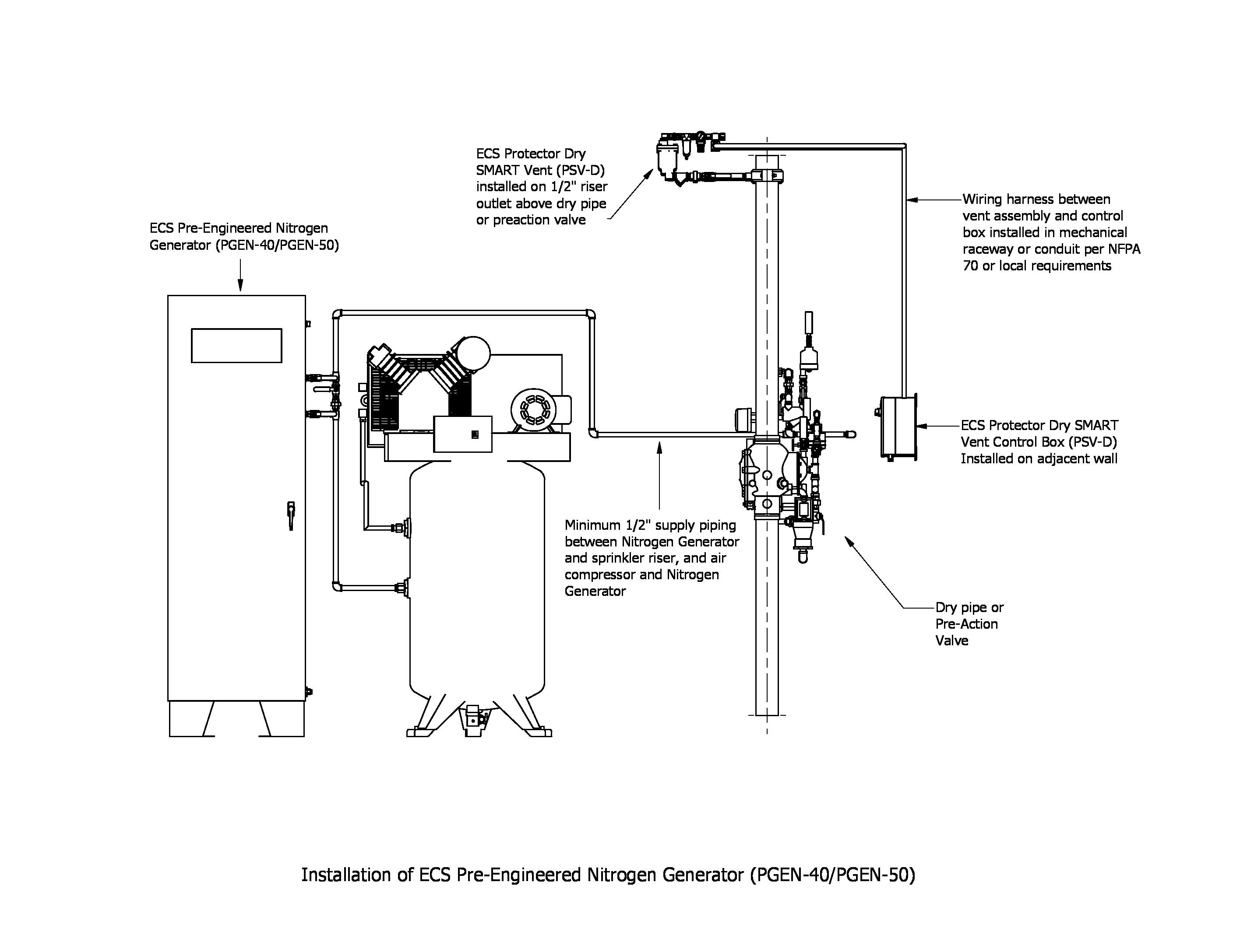 Sprinkler System Master Specification Information | ECS on circuit diagram, how does a microwave work diagram, generator schematic diagram, home generator diagram, generator connection diagram, generator plug diagram, generator building diagram, generator wiring connectors, generator oil diagram, generator radiator diagram, generator exciter diagram, generator rotor diagram, generator hook up diagram, dc armature winding diagram, generator fuel system diagram, electric generator diagram, generator relay diagram, automotive generator diagram, generator solenoid diagram, rv trailer wire diagram,