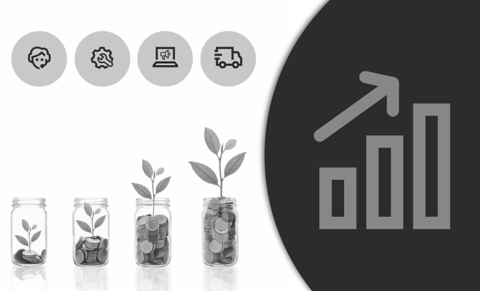 Four factors to achieve sustainable growth in sales and margin