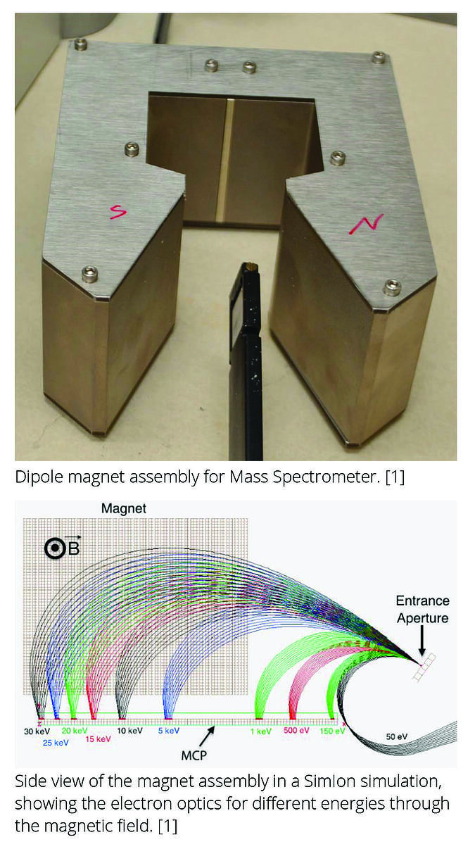 [White Paper] Permanent Magnets: Pushing the Boundaries of Mass Spectrometer Technology