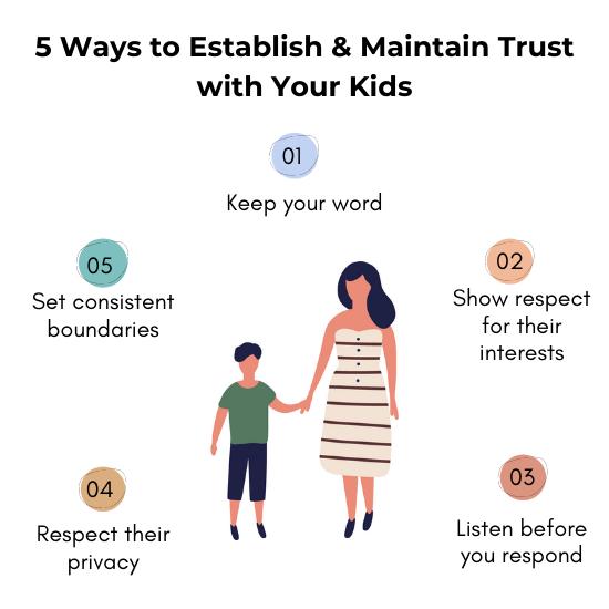 Build trust (3)