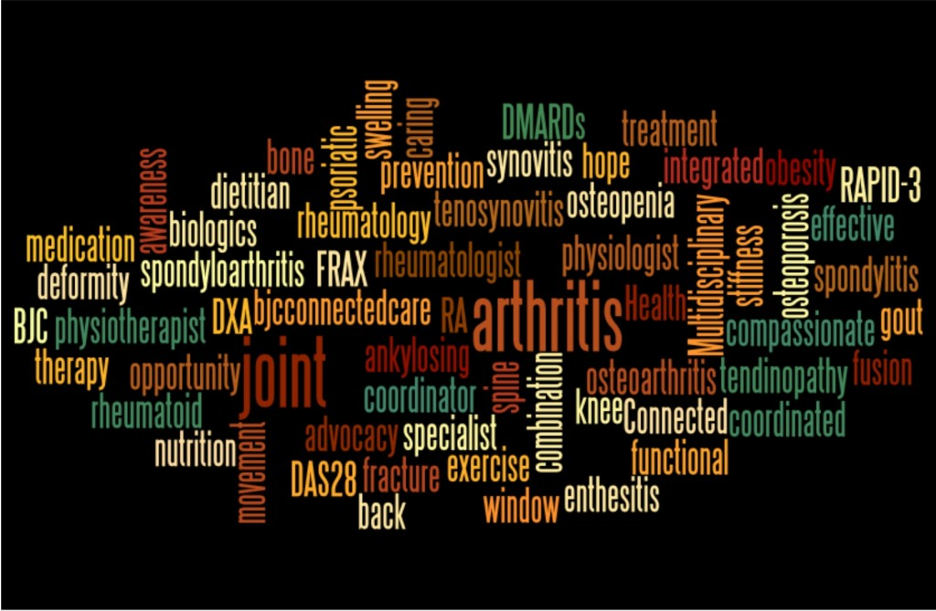 BJC Rheumatology Word Art on mean words, tons of words, abundance of words, plenty of words, a bunch symbols, none of words, cluster of words, who made words, a bunch synonyms, lots of words, comment about words,