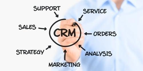 CRM/CMS