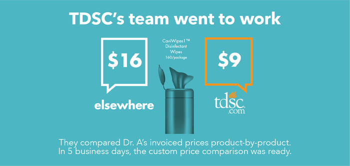 TDSC Price Compare Hubspot