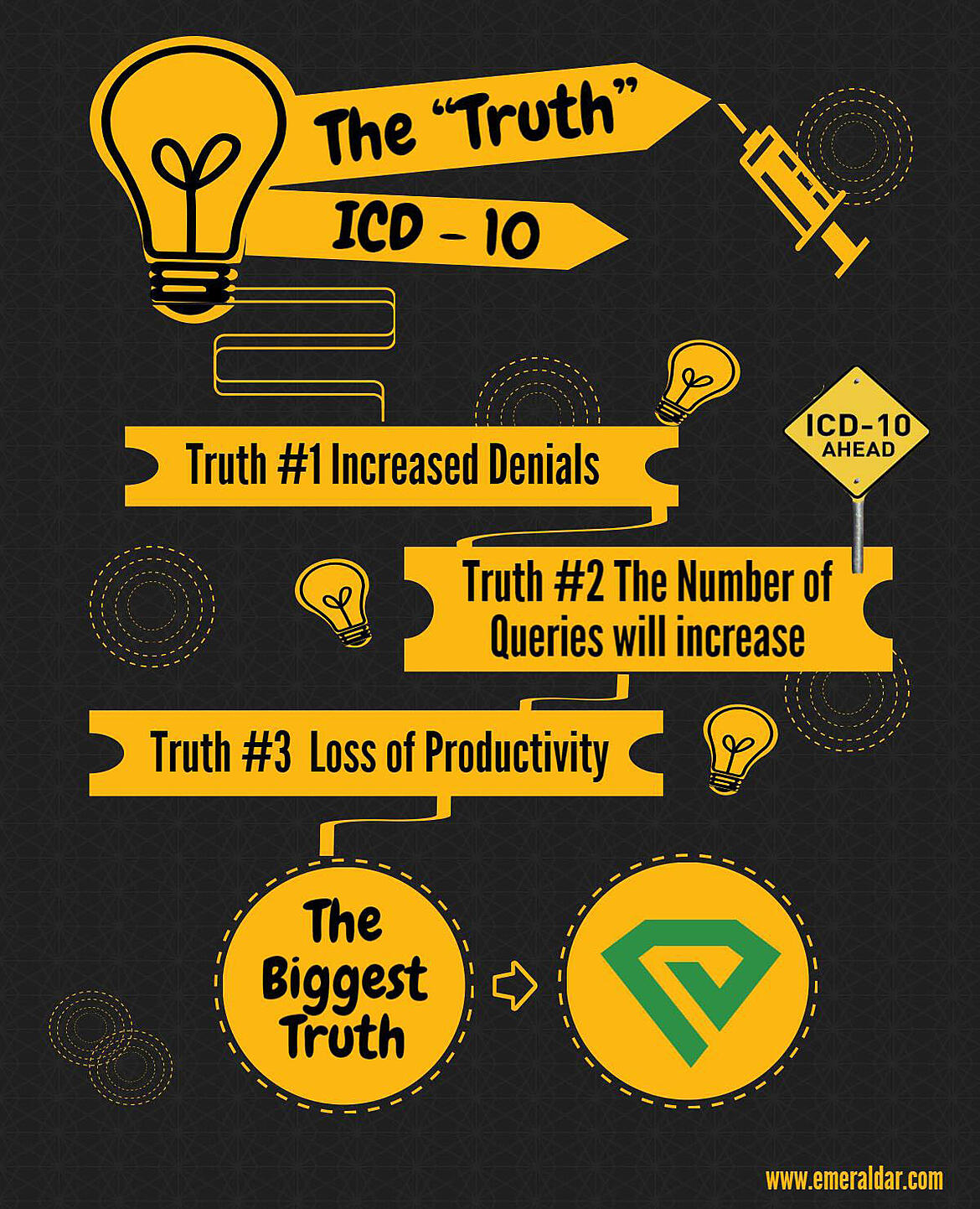 """The """"Truth"""""""