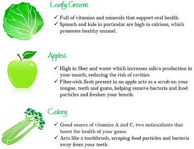 Happy St. Patrick's Day! Add These Three Green Foods to Your Diet to Improve Your Oral Health