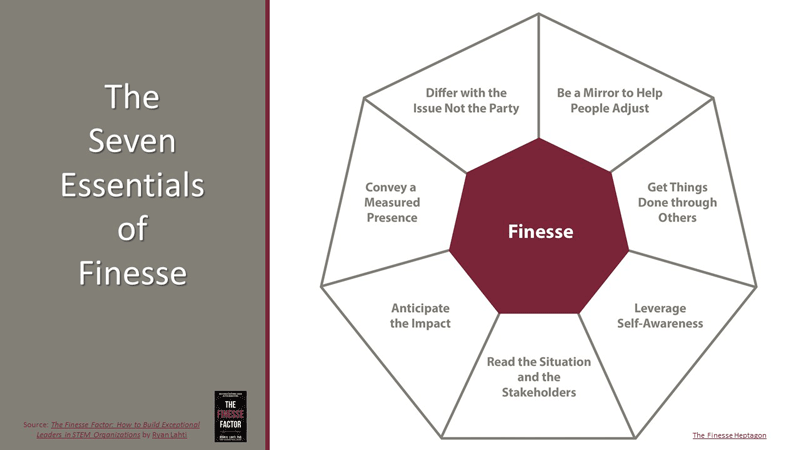 Seven-Essentials-of-Finesse