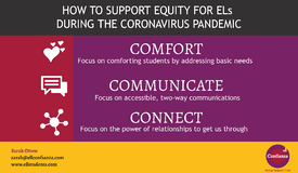 Supporting Equity for English Learners Remotely