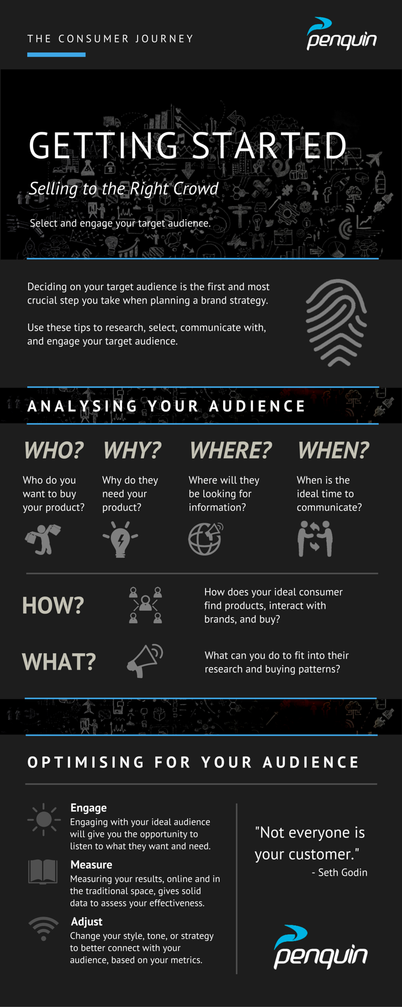 Targeting in the Consumer Journey: Getting Started Infographic