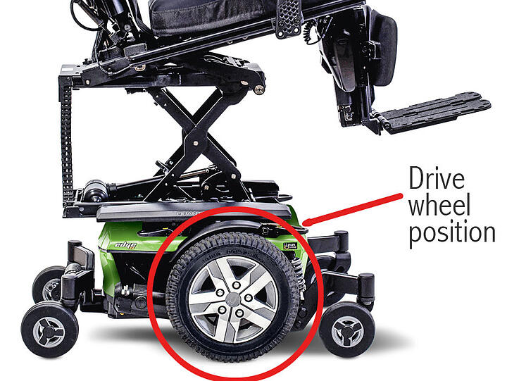 Drive Wheel Position on a Powered Wheelchair