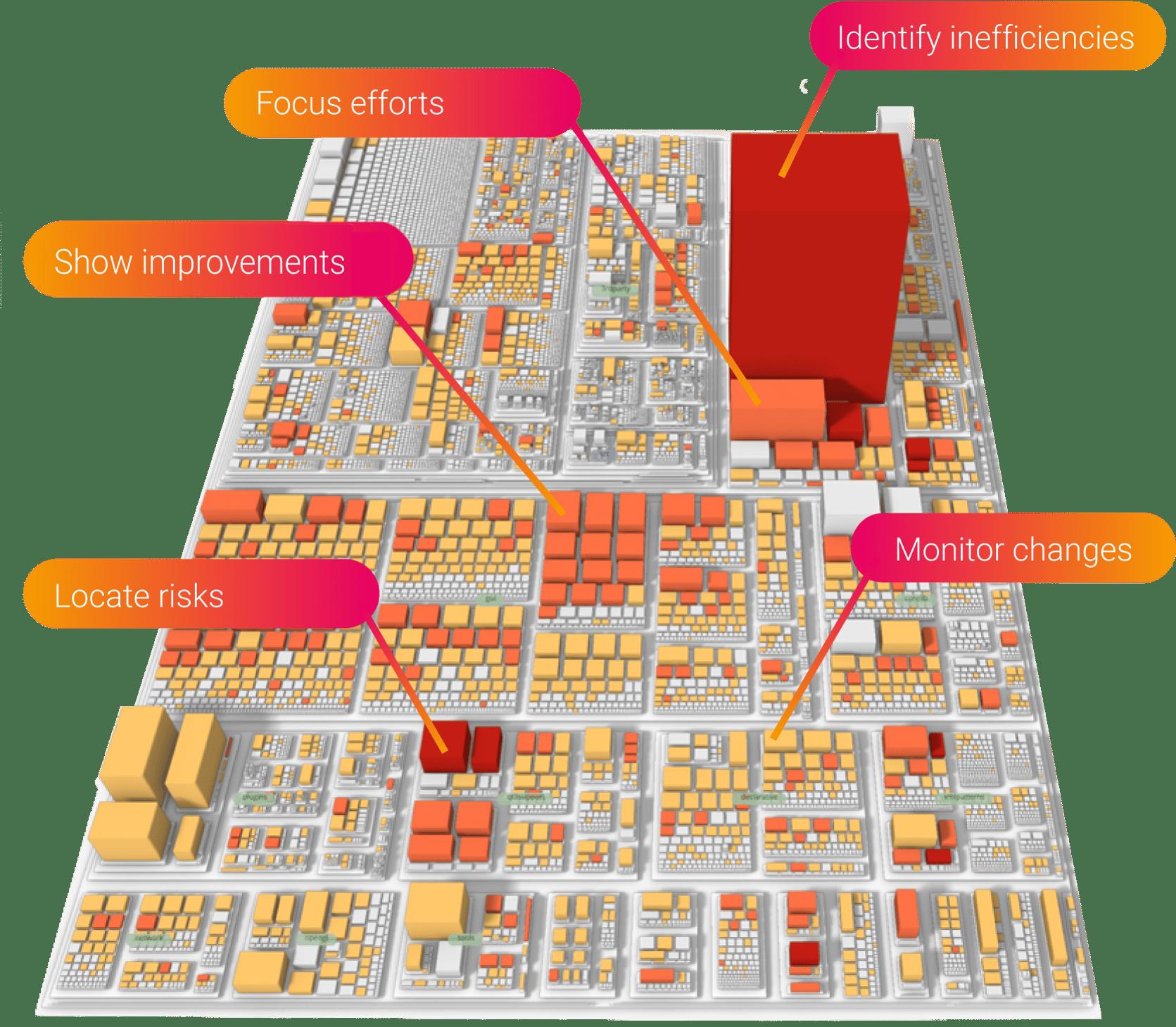 Seerene_software-map