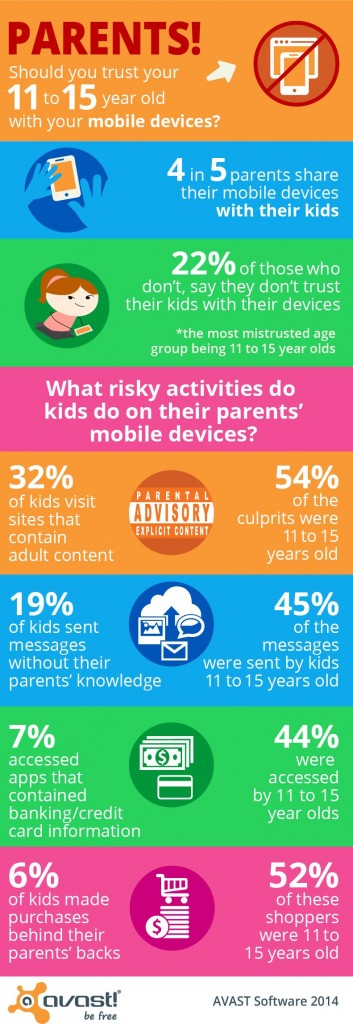 Infographic: Here's what kids are doing with your smartphone