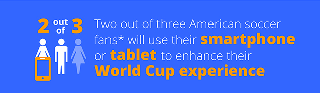 World Cup 2014, USA, soccer, mobile