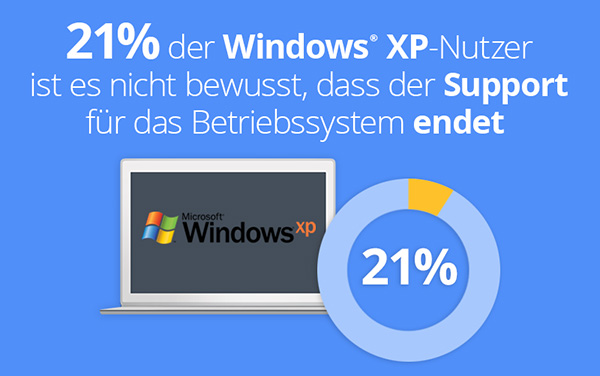 Windows XP German_Blue_21_April 2014